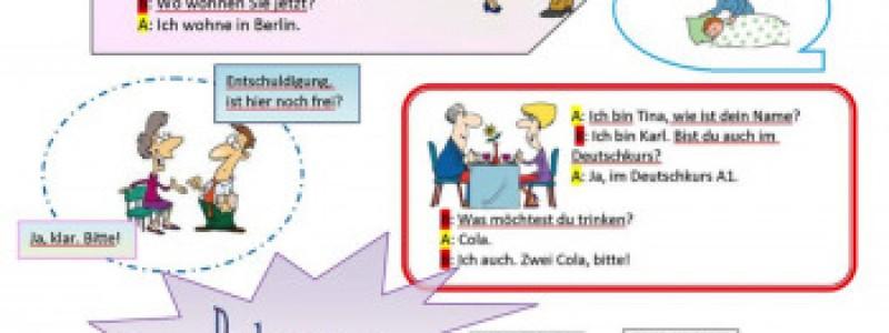 Từ vựng: Mẫu câu chuẩn cho bài nói A1, A2